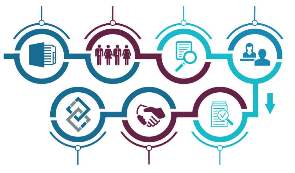 Guia Global AESC: como escolher uma empresa de executive search?